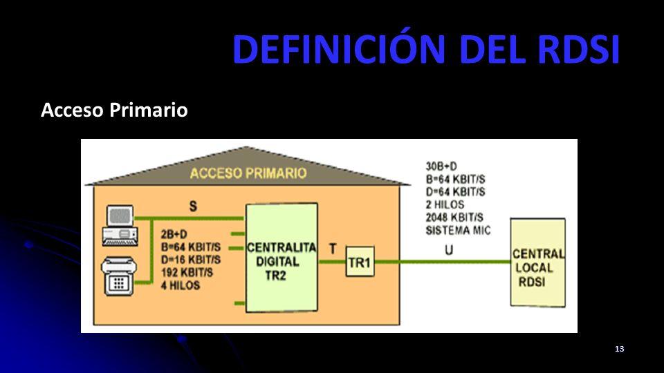 DEFINICIÓN DEL RDSI Acceso Primario