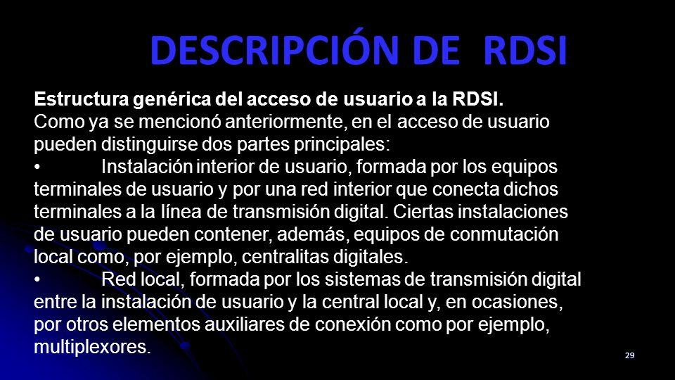 DESCRIPCIÓN DE RDSI Estructura genérica del acceso de usuario a la RDSI.