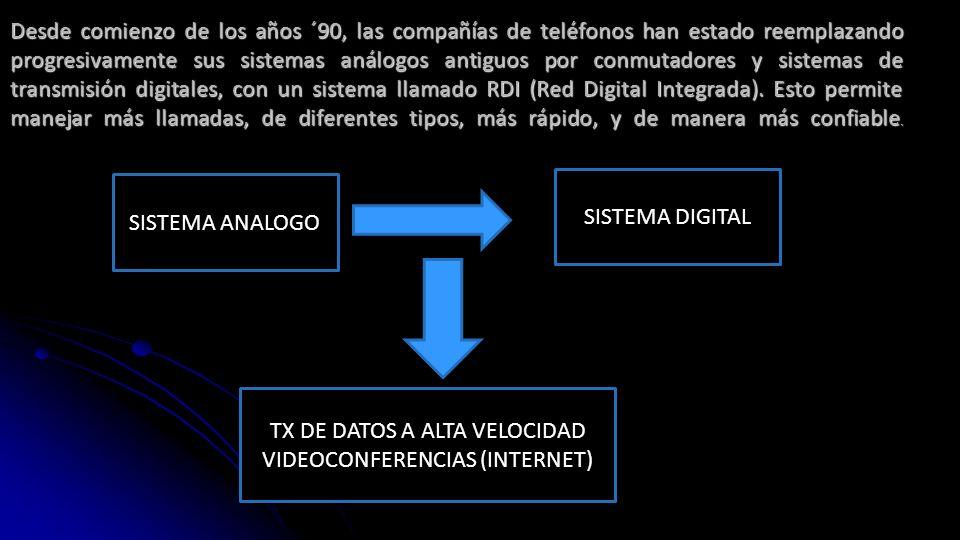 TX DE DATOS A ALTA VELOCIDAD VIDEOCONFERENCIAS (INTERNET)