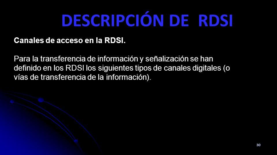 DESCRIPCIÓN DE RDSI Canales de acceso en la RDSI.