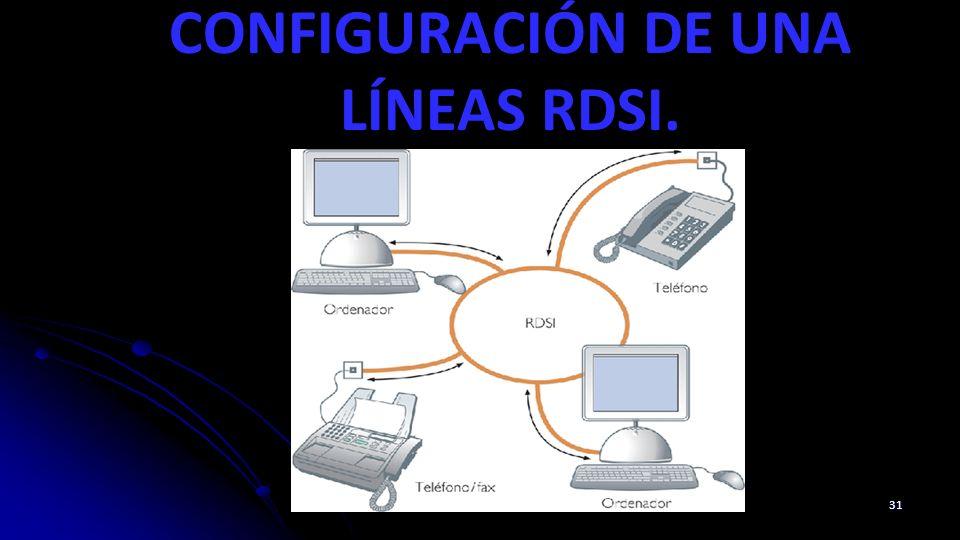 CONFIGURACIÓN DE UNA LÍNEAS RDSI.