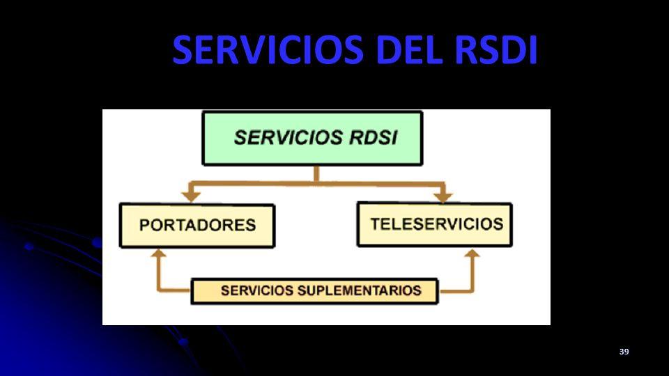 SERVICIOS DEL RSDI