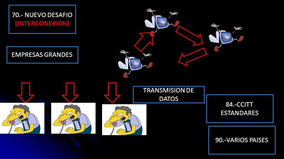 70.- NUEVO DESAFIO (INTERCONEXION) EMPRESAS GRANDES. TRANSMISION DE DATOS. 84.-CCITT ESTANDARES.