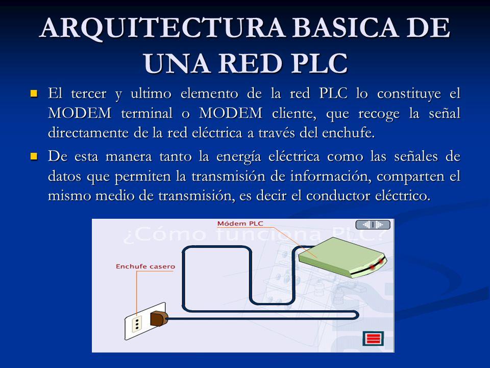 ARQUITECTURA BASICA DE UNA RED PLC