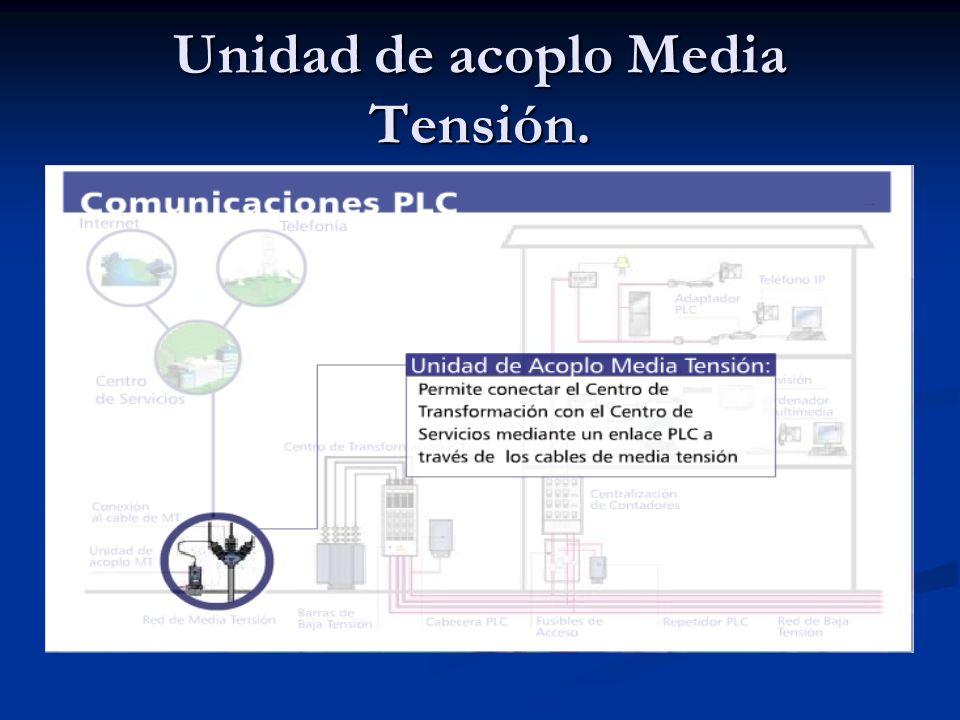 Unidad de acoplo Media Tensión.