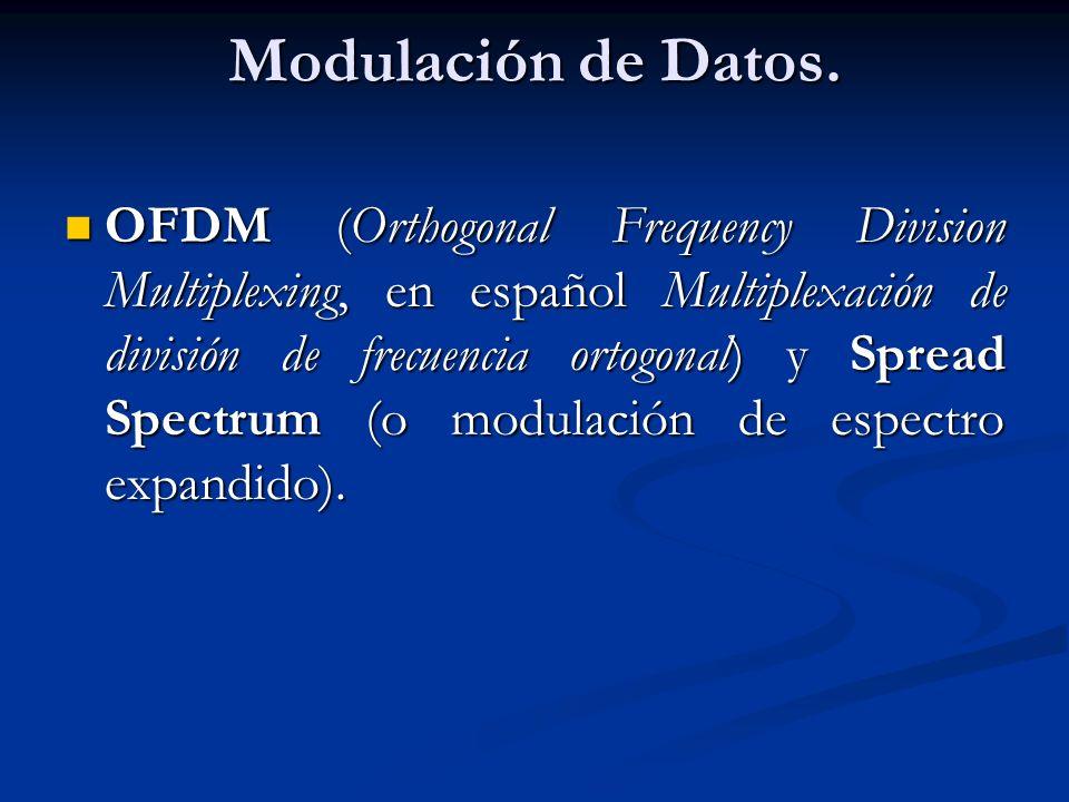 Modulación de Datos.