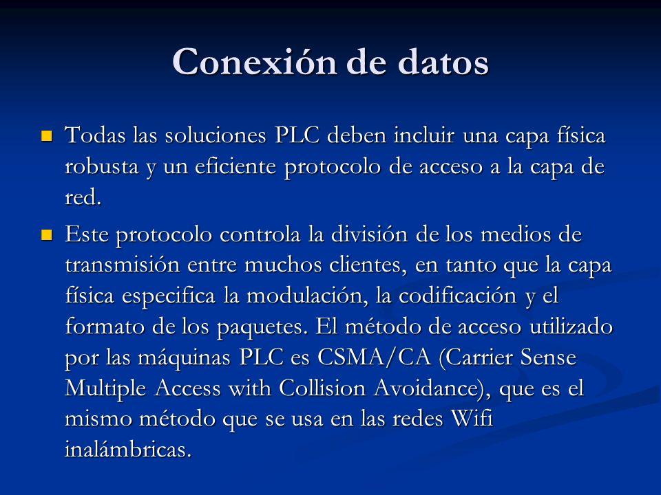Conexión de datos Todas las soluciones PLC deben incluir una capa física robusta y un eficiente protocolo de acceso a la capa de red.