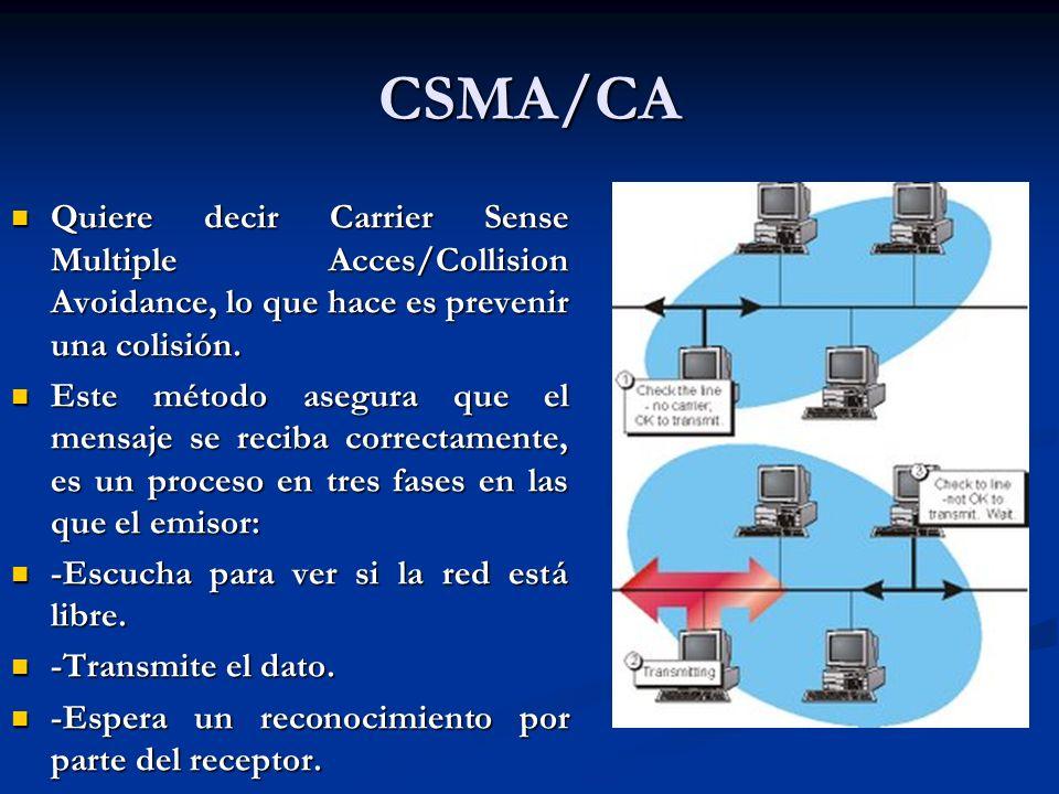 CSMA/CA Quiere decir Carrier Sense Multiple Acces/Collision Avoidance, lo que hace es prevenir una colisión.