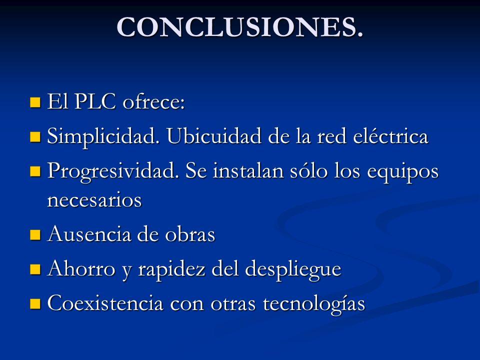 CONCLUSIONES. El PLC ofrece: