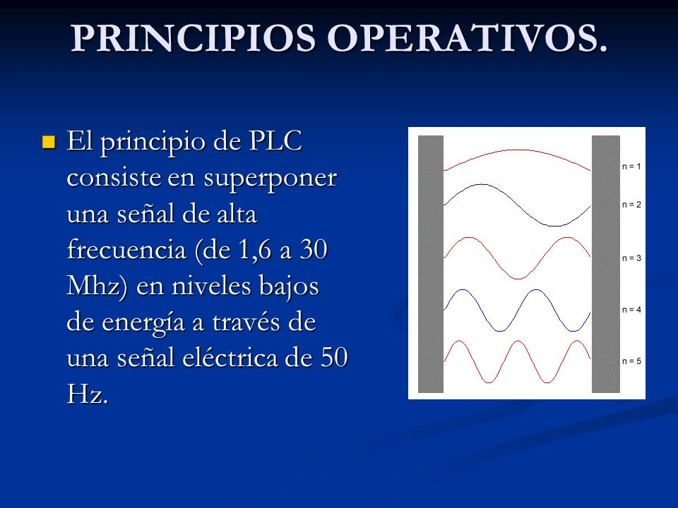 PRINCIPIOS OPERATIVOS.