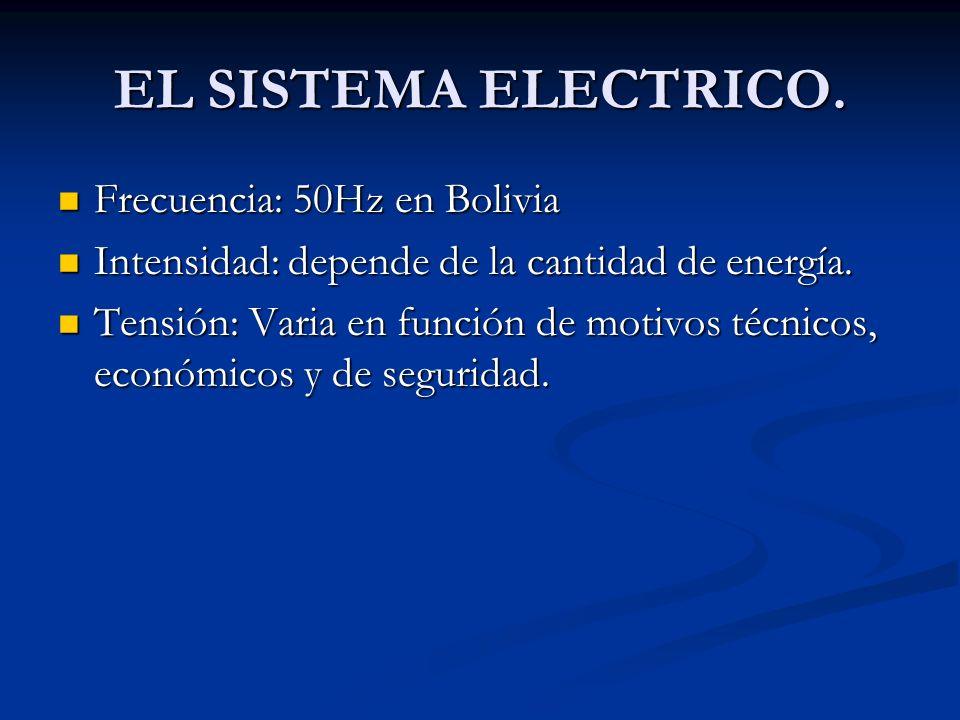 EL SISTEMA ELECTRICO. Frecuencia: 50Hz en Bolivia