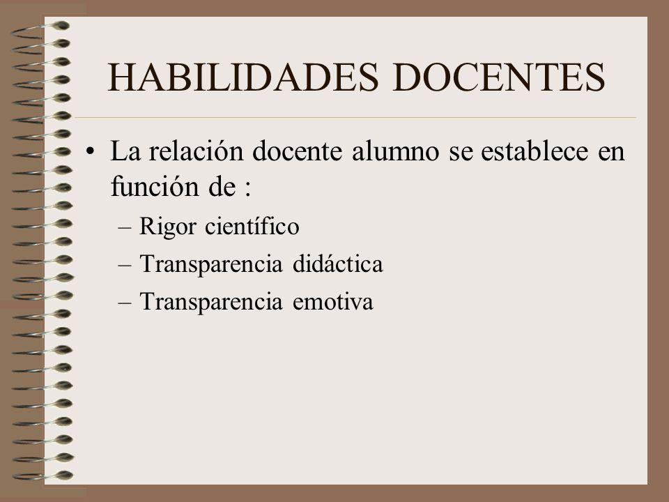HABILIDADES DOCENTES La relación docente alumno se establece en función de : Rigor científico. Transparencia didáctica.