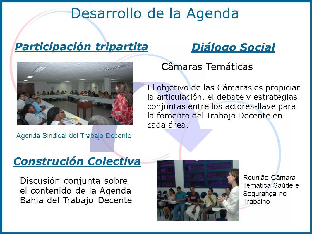 Desarrollo de la Agenda