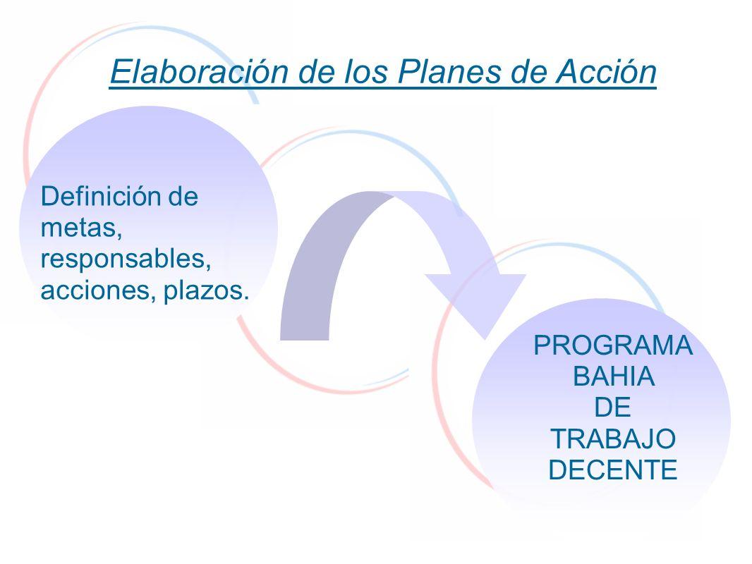 Elaboración de los Planes de Acción