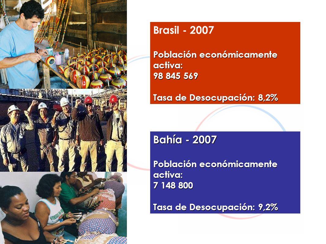 Brasil - 2007 Población económicamente activa: 98 845 569 Tasa de Desocupación: 8,2%