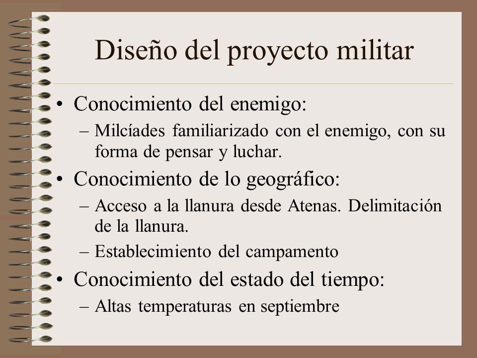 Diseño del proyecto militar