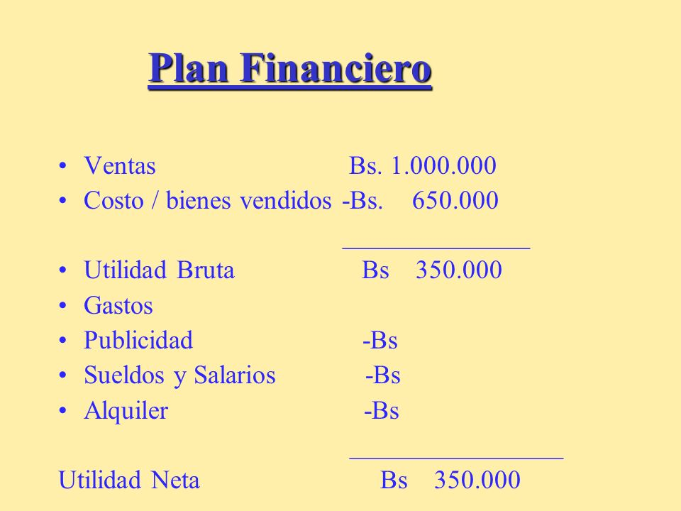Plan Financiero Ventas Bs. 1.000.000