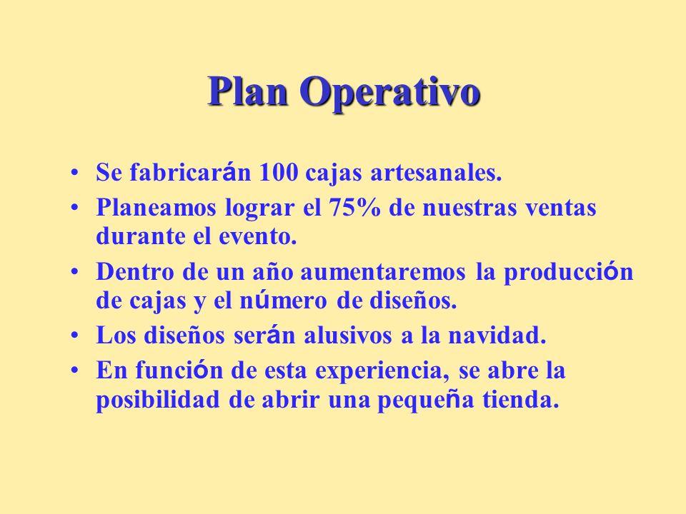 Plan Operativo Se fabricarán 100 cajas artesanales.