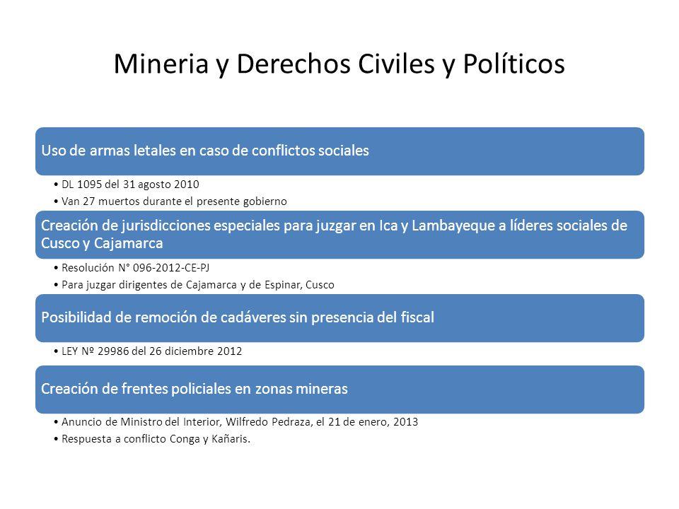 Mineria y Derechos Civiles y Políticos