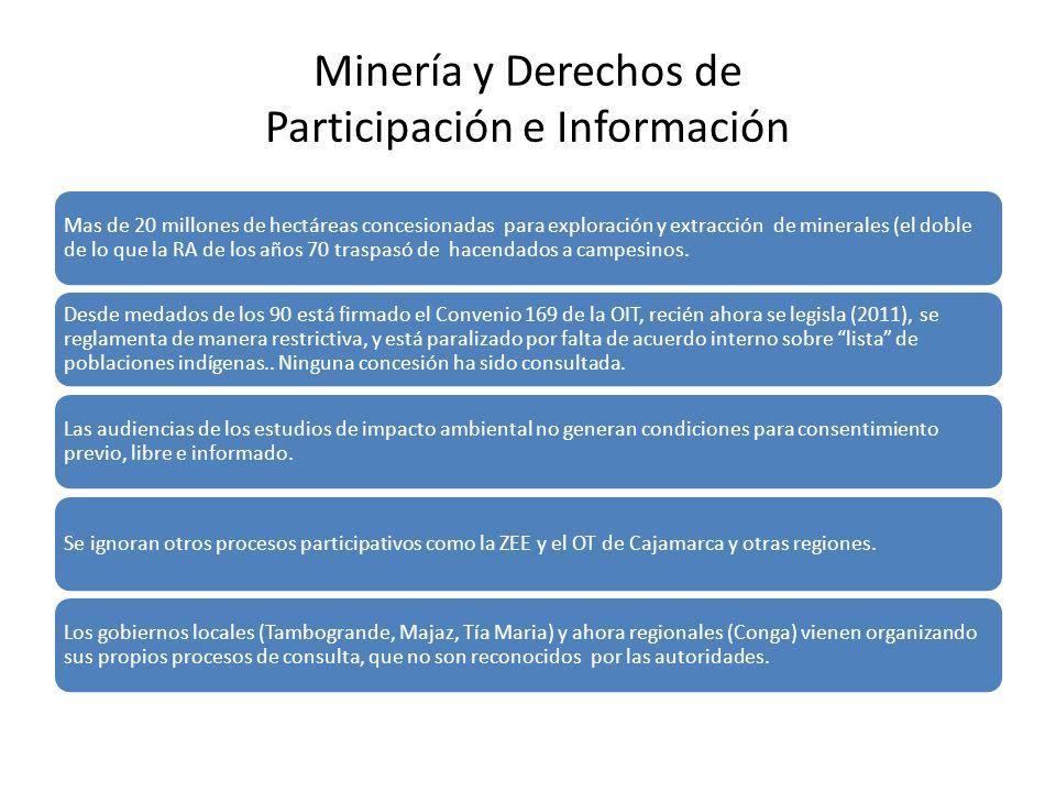 Minería y Derechos de Participación e Información