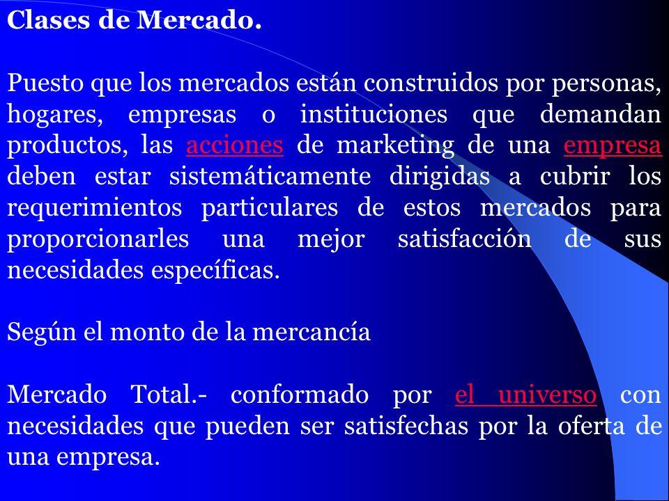 Clases de Mercado.