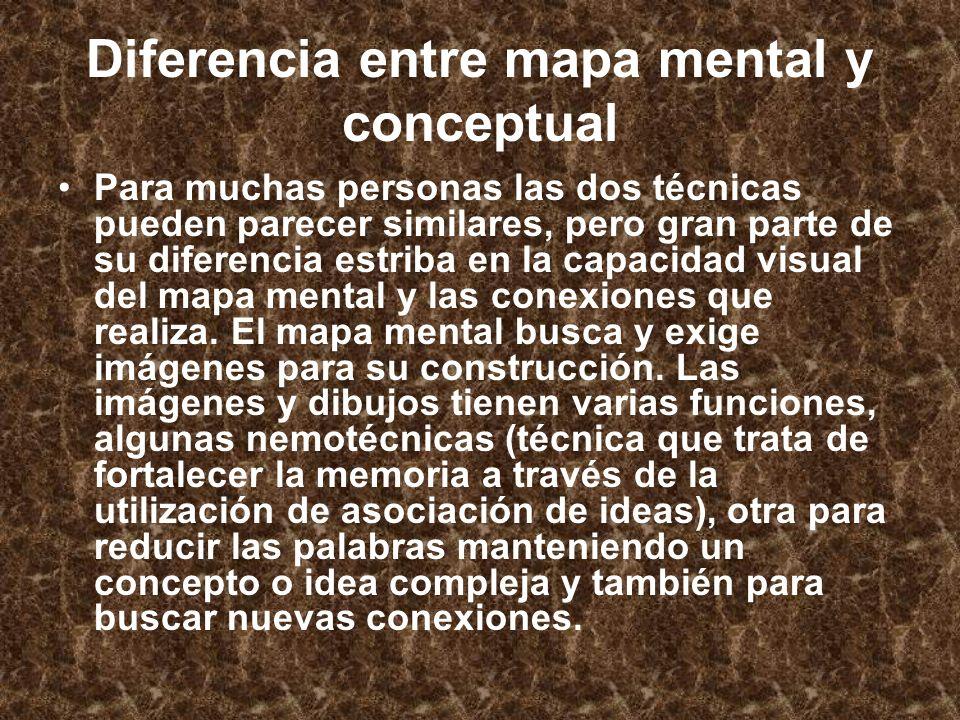 Diferencia entre mapa mental y conceptual