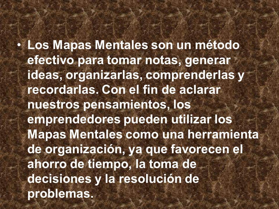 Los Mapas Mentales son un método efectivo para tomar notas, generar ideas, organizarlas, comprenderlas y recordarlas.
