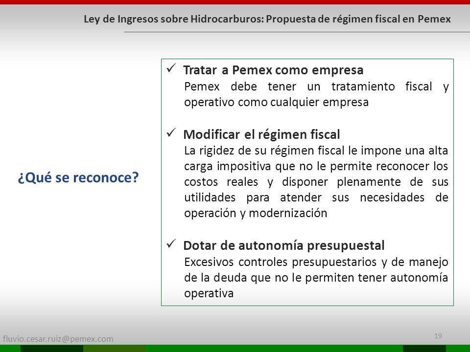 ¿Qué se reconoce Tratar a Pemex como empresa