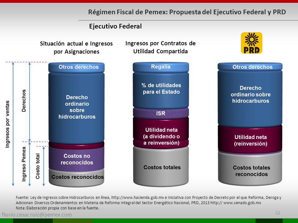 Régimen Fiscal de Pemex: Propuesta del Ejecutivo Federal y PRD