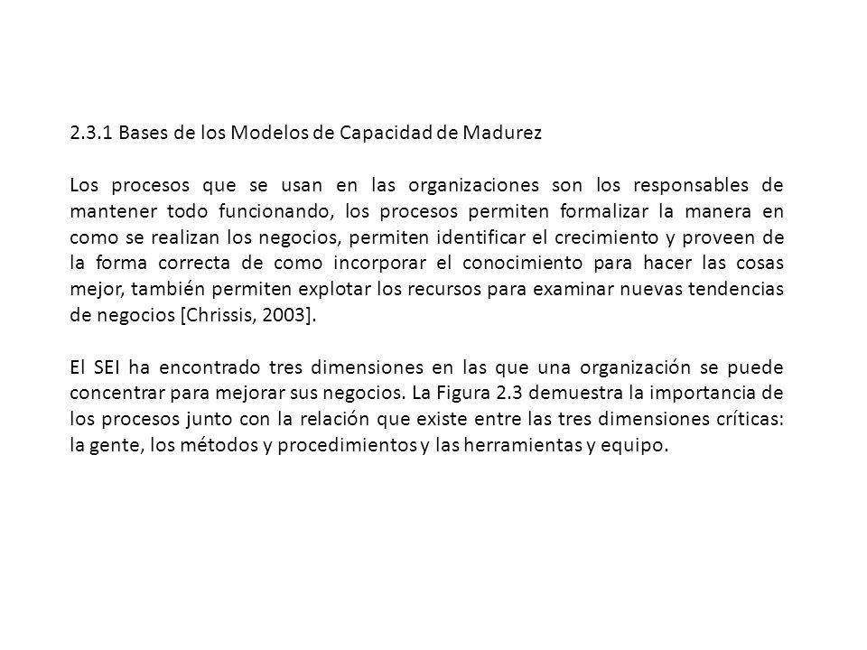 2.3.1 Bases de los Modelos de Capacidad de Madurez