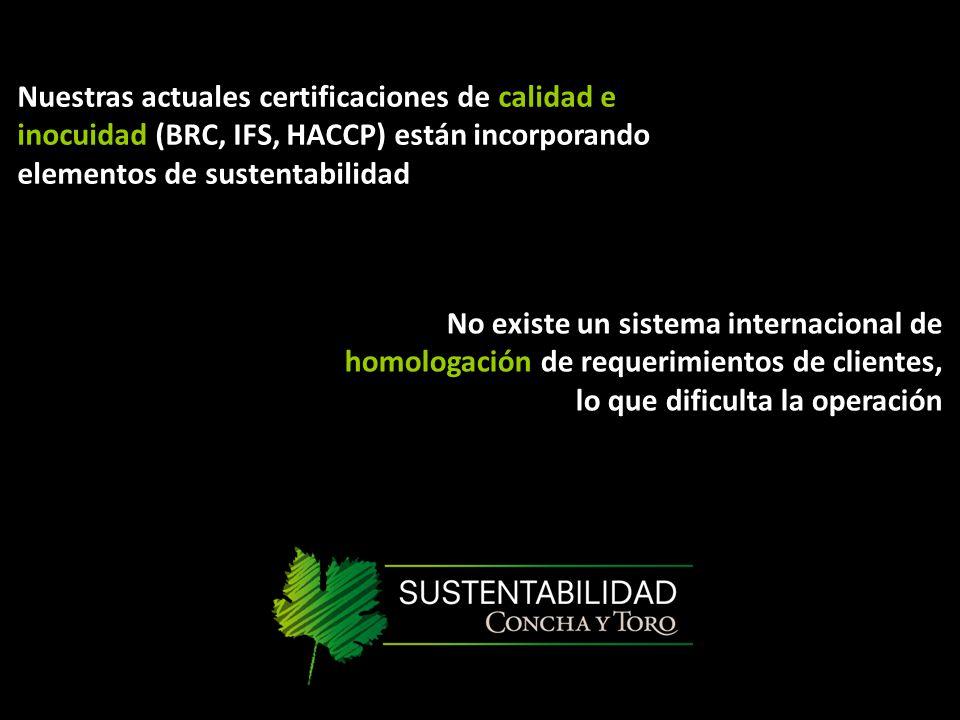 Nuestras actuales certificaciones de calidad e inocuidad (BRC, IFS, HACCP) están incorporando elementos de sustentabilidad