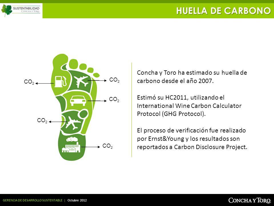 HUELLA DE CARBONO Concha y Toro ha estimado su huella de carbono desde el año 2007.