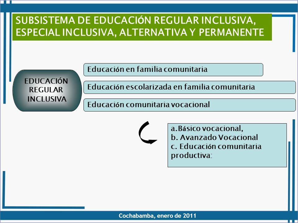 SUBSISTEMA DE EDUCACIÓN REGULAR INCLUSIVA,