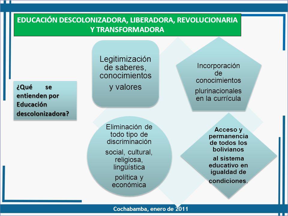 EDUCACIÓN DESCOLONIZADORA, LIBERADORA, REVOLUCIONARIA Y TRANSFORMADORA
