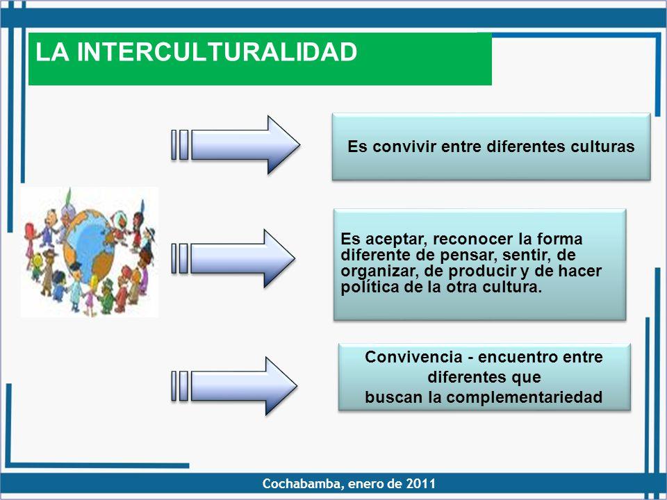 LA INTERCULTURALIDAD Es convivir entre diferentes culturas