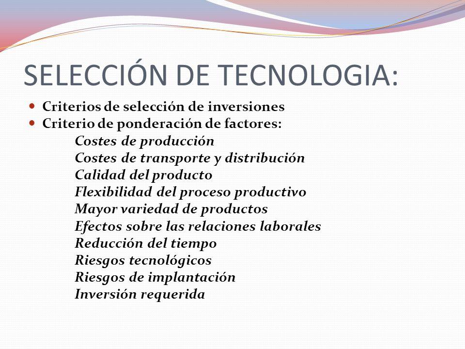 SELECCIÓN DE TECNOLOGIA:
