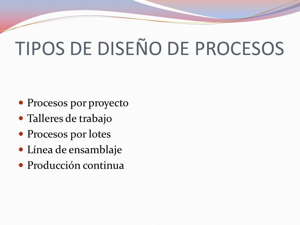 TIPOS DE DISEÑO DE PROCESOS