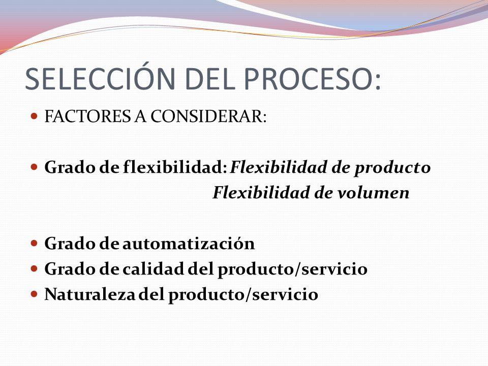 SELECCIÓN DEL PROCESO:
