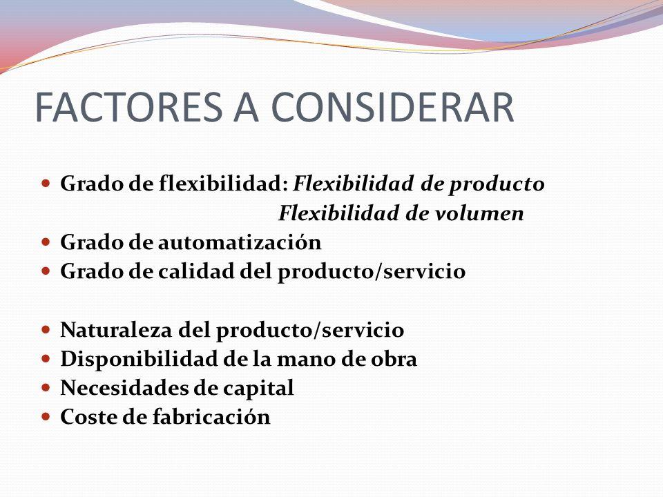 FACTORES A CONSIDERAR Grado de flexibilidad: Flexibilidad de producto