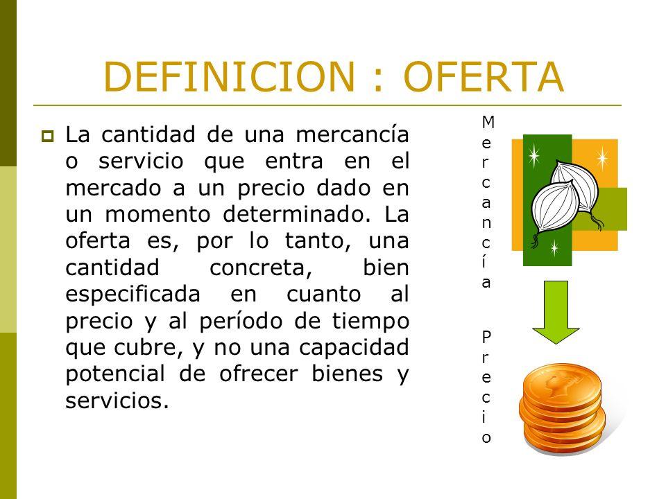 DEFINICION : OFERTA Mercancía.