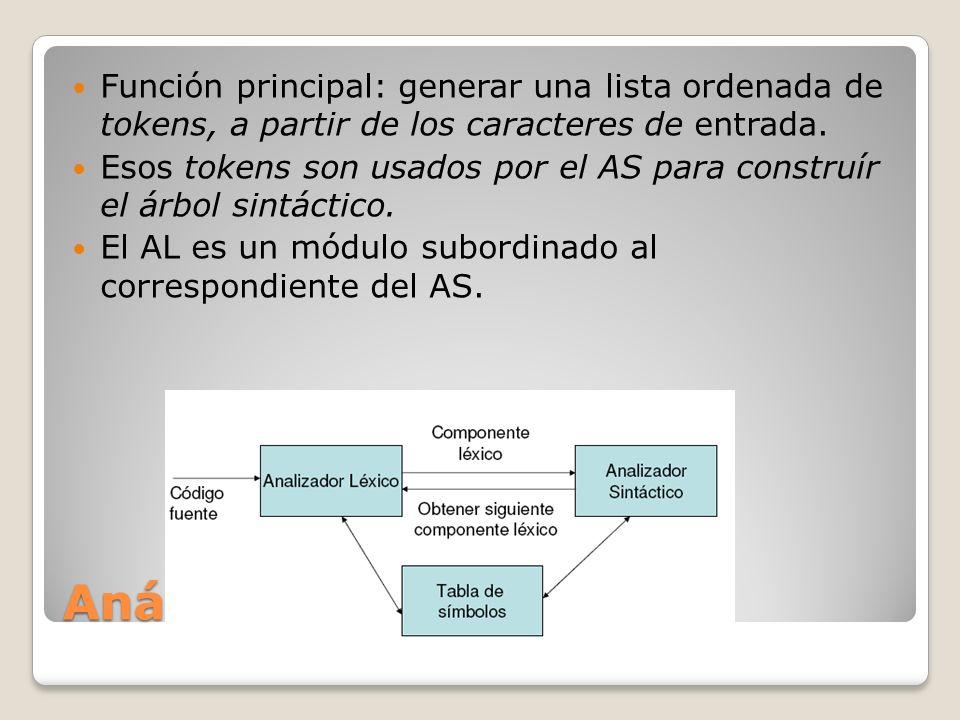 Función principal: generar una lista ordenada de tokens, a partir de los caracteres de entrada.