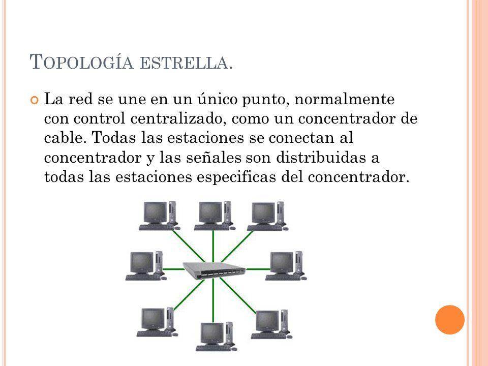 Topología estrella.
