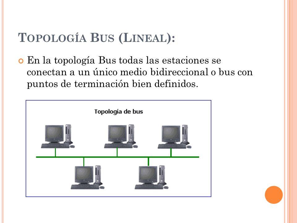 Topología Bus (Lineal):