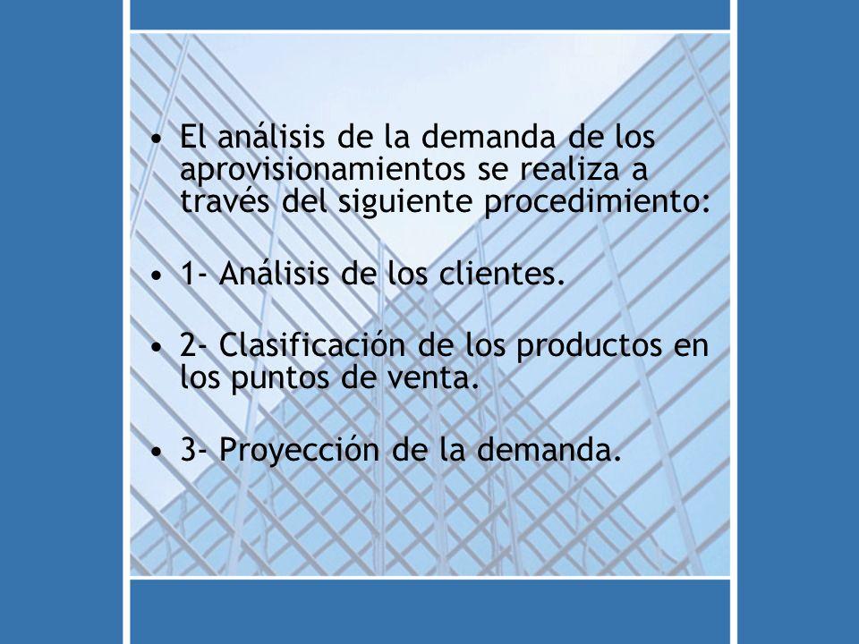 El análisis de la demanda de los aprovisionamientos se realiza a través del siguiente procedimiento: