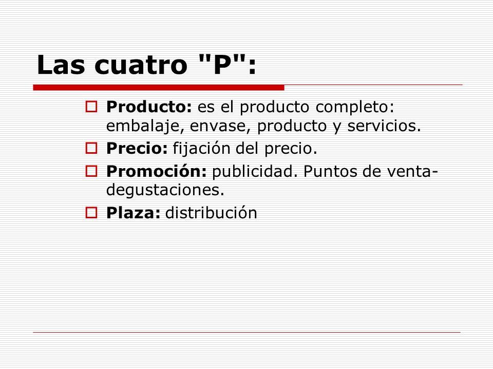 Las cuatro P : Producto: es el producto completo: embalaje, envase, producto y servicios. Precio: fijación del precio.