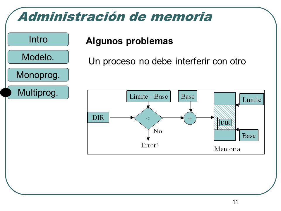 Algunos problemas Un proceso no debe interferir con otro