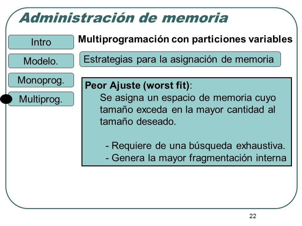 Multiprogramación con particiones variables