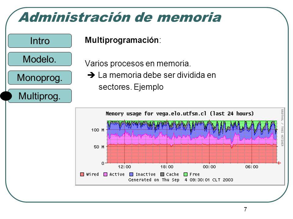 Multiprogramación: Varios procesos en memoria.  La memoria debe ser dividida en sectores. Ejemplo