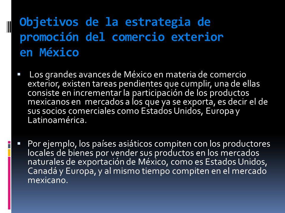 Objetivos de la estrategia de promoción del comercio exterior en México