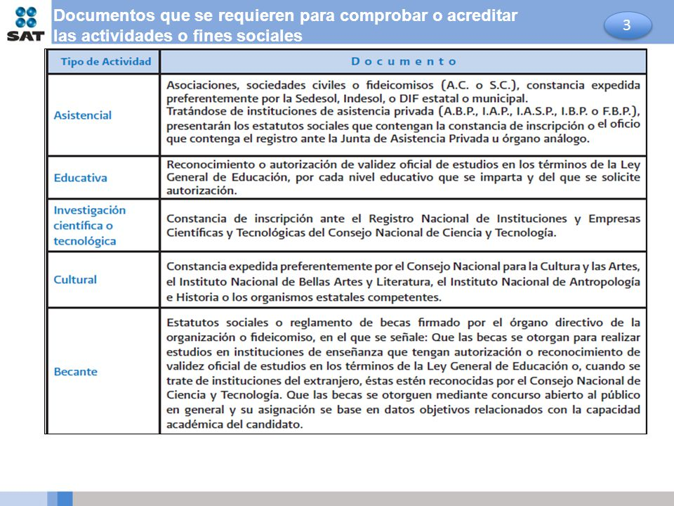 Documentos que se requieren para comprobar o acreditar
